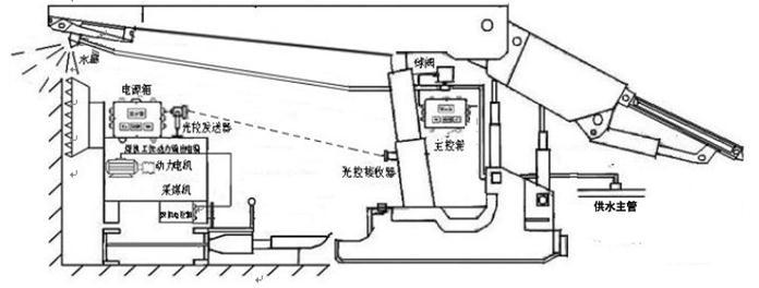 电路 电路图 电子 工程图 平面图 原理图 696_264