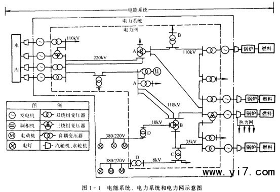 输电线路的容升原理_输电线路图片