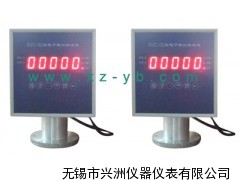 DZC-02型电子型模拟转速表厂家