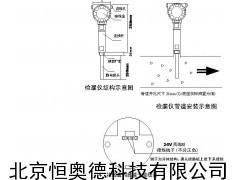 SH615 静电式粉尘浓度计