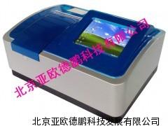 DP-6QB多功能食品安全综合分析仪