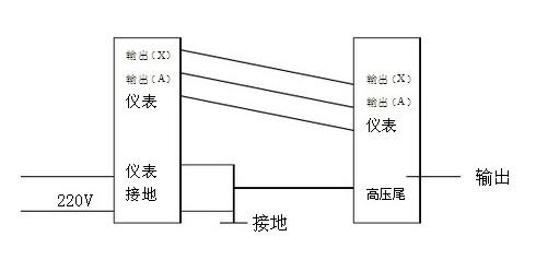 zn型接地变压器接线原理