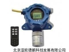 工业在线式二氧化碳分析仪/固定式CO2检测仪