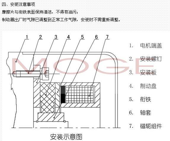0,电磁失电制动器