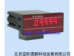面板式数字欧姆表/数字欧姆表