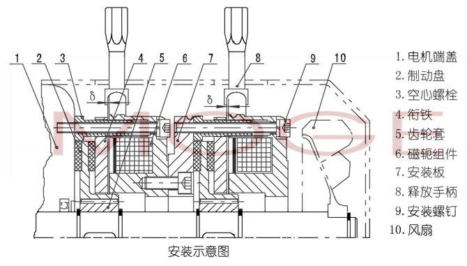 dzs1-04sb,dzs1-08sb,双倍电磁失电制动器