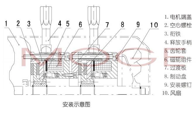 dzs3-30sb2双倍电磁失电制动器