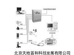 TD-3000智能型多通道数据采集系统