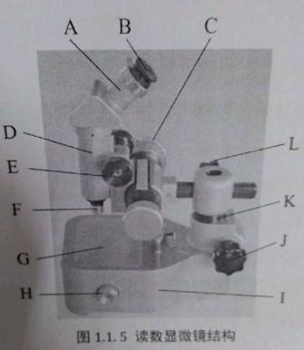 硬度计上的读数显微镜的用法?