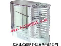 DPA-2温湿度记录仪/记录仪