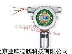 甲烷检测仪,在线式甲烷检测仪,红外甲烷检测仪