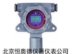 在线气体检测仪HAD-NH3
