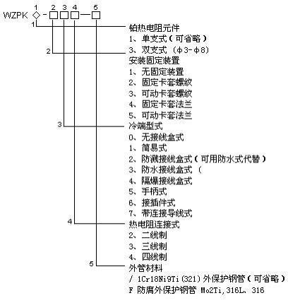pt100铂电阻 热电阻