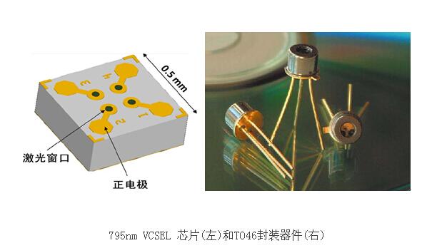 长春光机所:首个碱金属原子传感器专用vcsel器件诞生