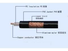 视频线SYV75-5铜芯同轴电缆新价格
