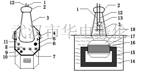 图2:单台试验变压器内部结构图 外部结构示意图 1&