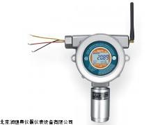 肼、联胺检测仪/在线式肼、联胺检测仪RHA500-N2H4