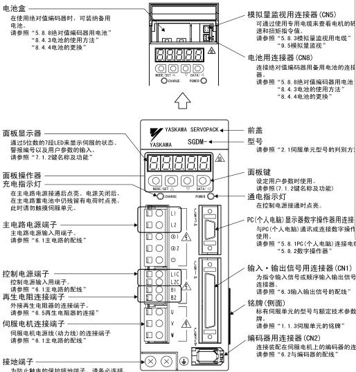 安川伺服驱动器,安川伺服电机