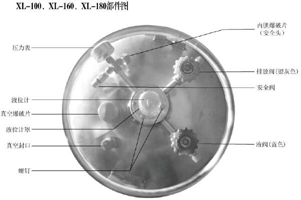 自增压液氮罐XL-160部件图