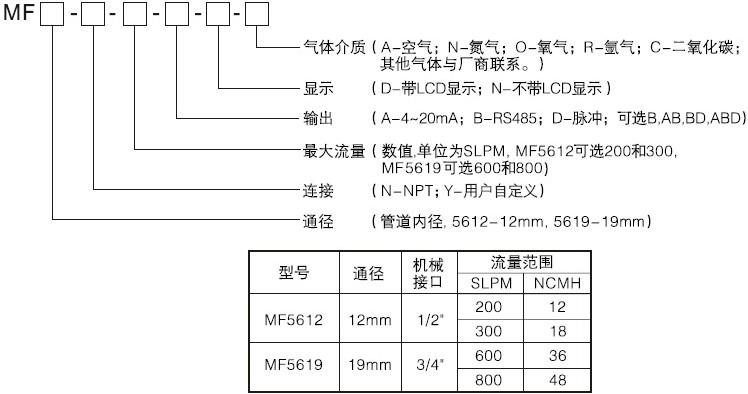 电路 电路图 电子 设计 素材 原理图 748_394