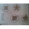 MZ电缆,武汉矿用阻燃电钻电缆MZ 3*25厂家