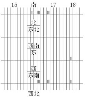 el电接风速风向仪使用方法