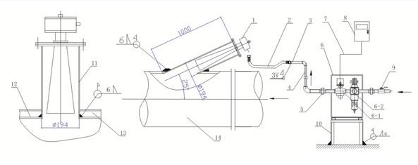 1.声波清灰器 2.连接软管 3.软管接头(一端可焊接) 4.钢管(DN25PN1.0MPa用户自备) 5.活接 6.气路控制箱 6-1.电磁阀 6-2.过滤器减压阀组件 7.控制电缆(RVV2×1.0) 8.电控箱(SQX-1) 9.球阀(DN25) 10.气路箱支架(现场配作) 11.安装套 12.设备顶板 13.保温层 14.输灰管道 选型说明: 1、每台声波清灰器出厂时均配套气路控制箱及连接软管、安装附件。 2、DN25钢管及控制电缆(RVV2×1.