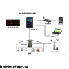 温室大棚控制系统,温室大棚智能控制系统杭州厂家