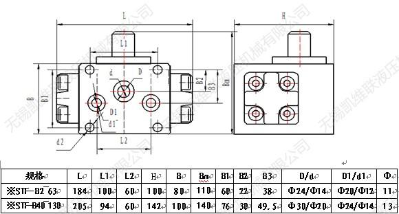 a,同步误差调整:略松六个螺钉用专用扳手小幅度旋转上盖,观察油缸图片