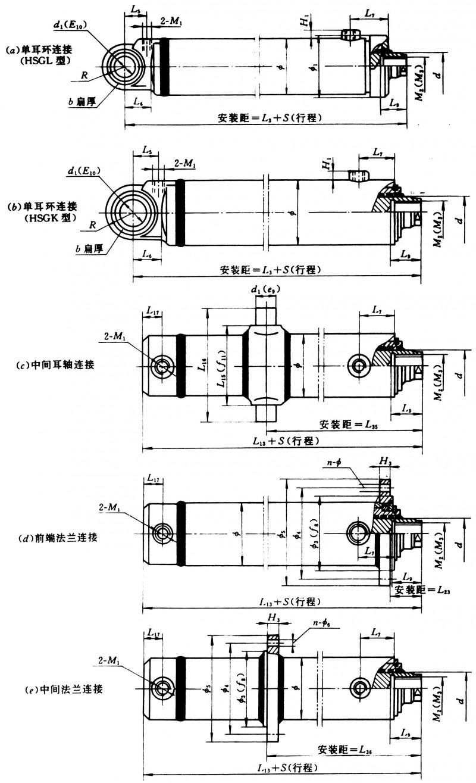 连接尺寸图(活塞杆端为内螺纹连接)  hsgf01-80/45*1800,工程液压缸图片