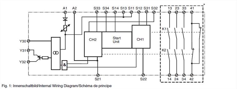 pilz安全繼電器pnoz端子及接線功能描述