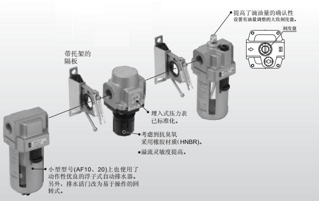 新款smc气源三联件ac40-02-a图片