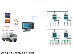 药品仓库温湿度监测系统BN-OT16F型