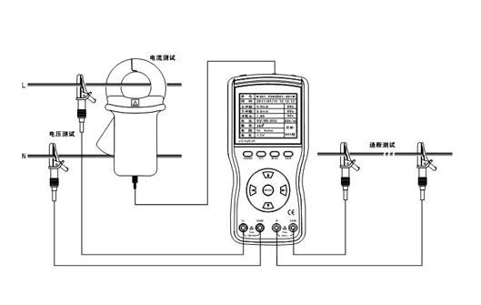 1件;测试线:4条;rs232数据线:1条;软件光盘:1个;仪表箱:1件;充电器:1