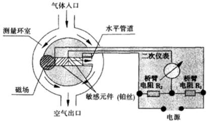 电路 电路图 电子 设计 素材 原理图 416_246