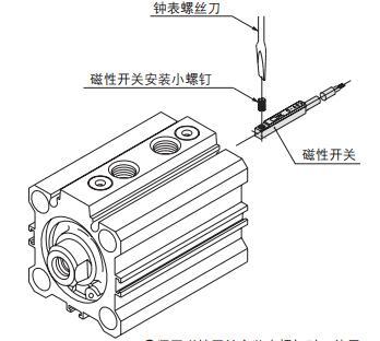 现货smc薄型气缸rdqa32-30,smc带气缓冲薄型气缸图片