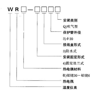 (一)wrr-433q吹气型热电偶产品简介 wrr-433q吹气型热电偶的结构原理