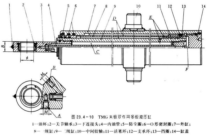3tg-e110*250,多级油缸图片