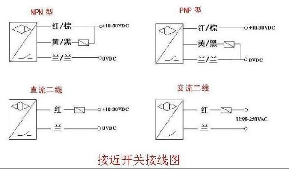 festo接近开关接线图,北京festo公司