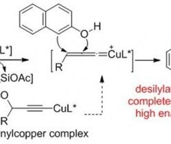 大连化物所铜催化不对称炔丙基转化研究取得新进展