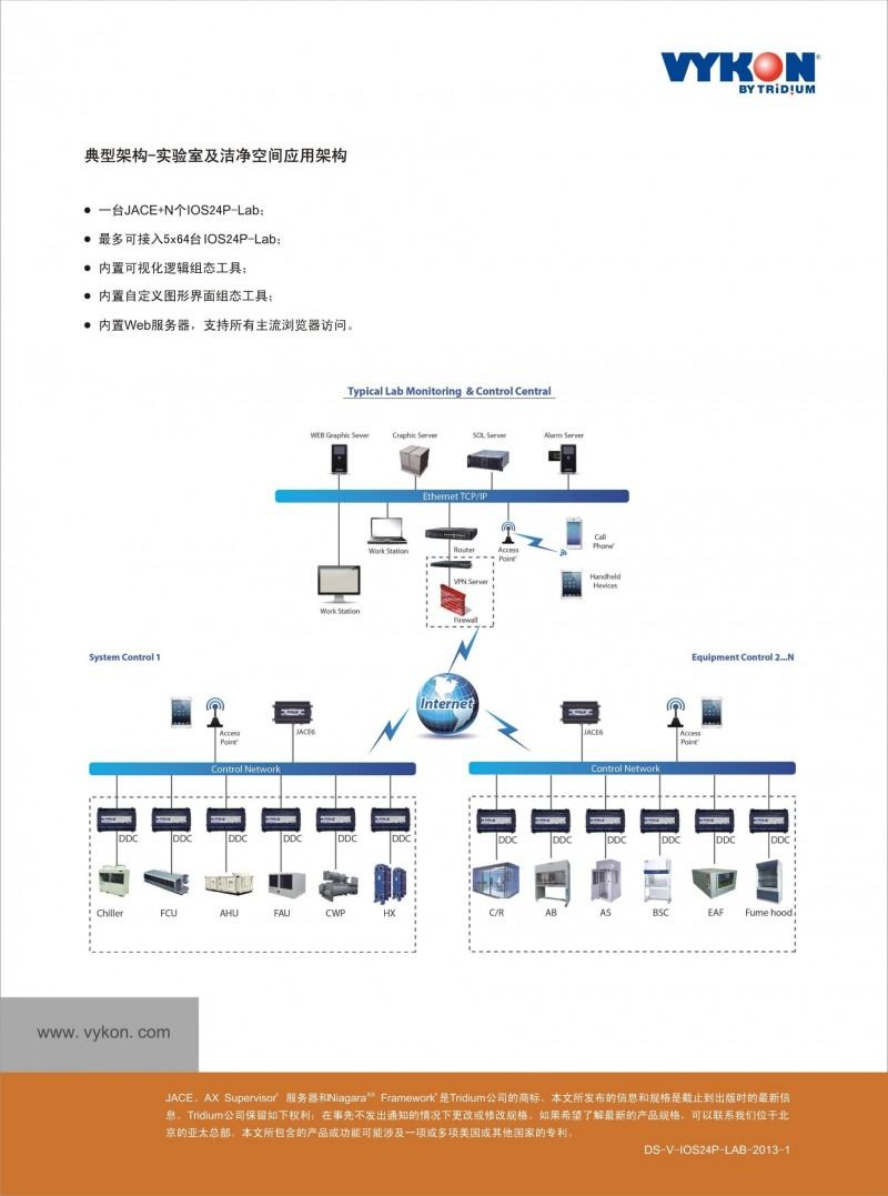 专用ip智能控制器