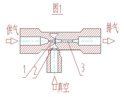 smc真空发生器原理图,郑州smc办事处