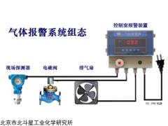 北京北斗星在线管道式有机气体检测仪