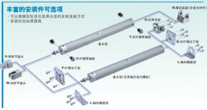 smc欧洲标准气缸,日本smc气动元件产品