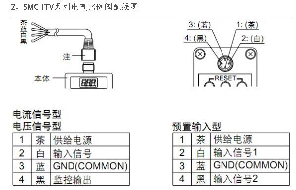 smc电气比例阀接线图,smc比例阀价格图片