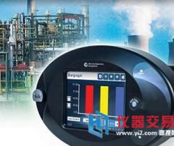 全球电能质量监测仪市场2021年或增至82.4亿