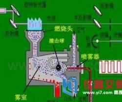 解析微量元素分析仪三大检测方法