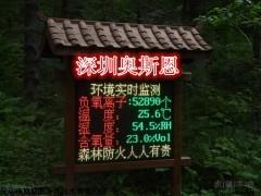 森林湿地负氧离子监测设备