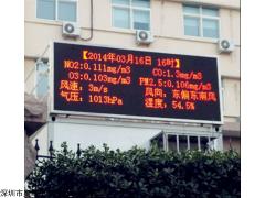 户外空气质量监测LED显示屏发布系统