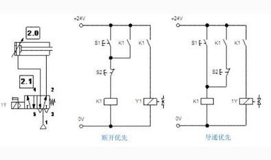 smc双电控电磁阀接线,smc电磁阀快速报价 - 仪器交易网图片